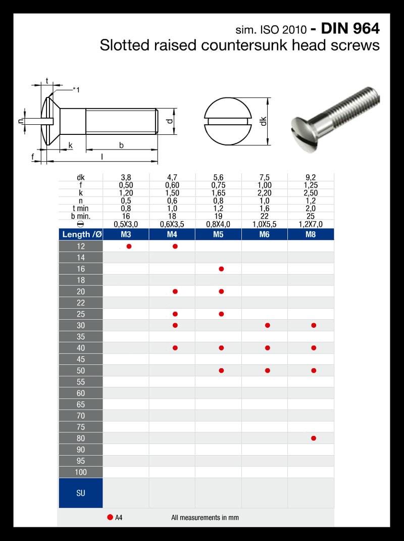 Maskinskruv kullerförsänkt M5x20. FP=10
