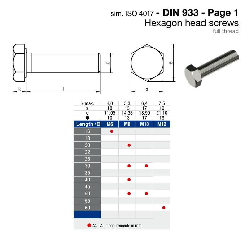 6-kantsskruv M10x50mm. FP=2st
