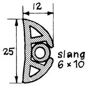 Relingslist 25mm vit