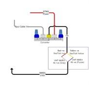 STNG>VHF NMEA0183 konverter plint