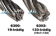 Wire rostfri 19-trådig 7mm